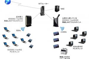 NTTフレッツ光、ソフトバンク光が遅いとき、できる限り速くする対応策
