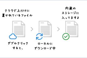 OneDriveでパソコンのストレージ容量を節減する「同期させるフォルダーの選択」と「OneDrive ファイル・オンデマンド」