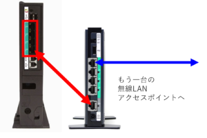 水回り、分厚いコンクリートに阻まれてWiFi(無線LAN)の電波が弱いときの対応策